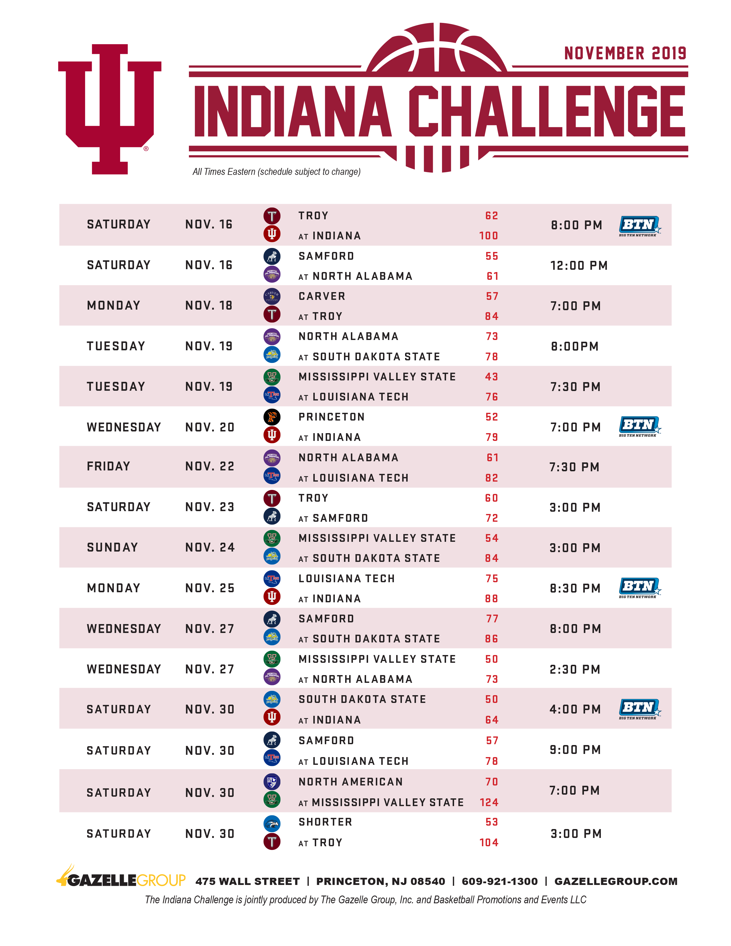 Indiana Challenge Schedule