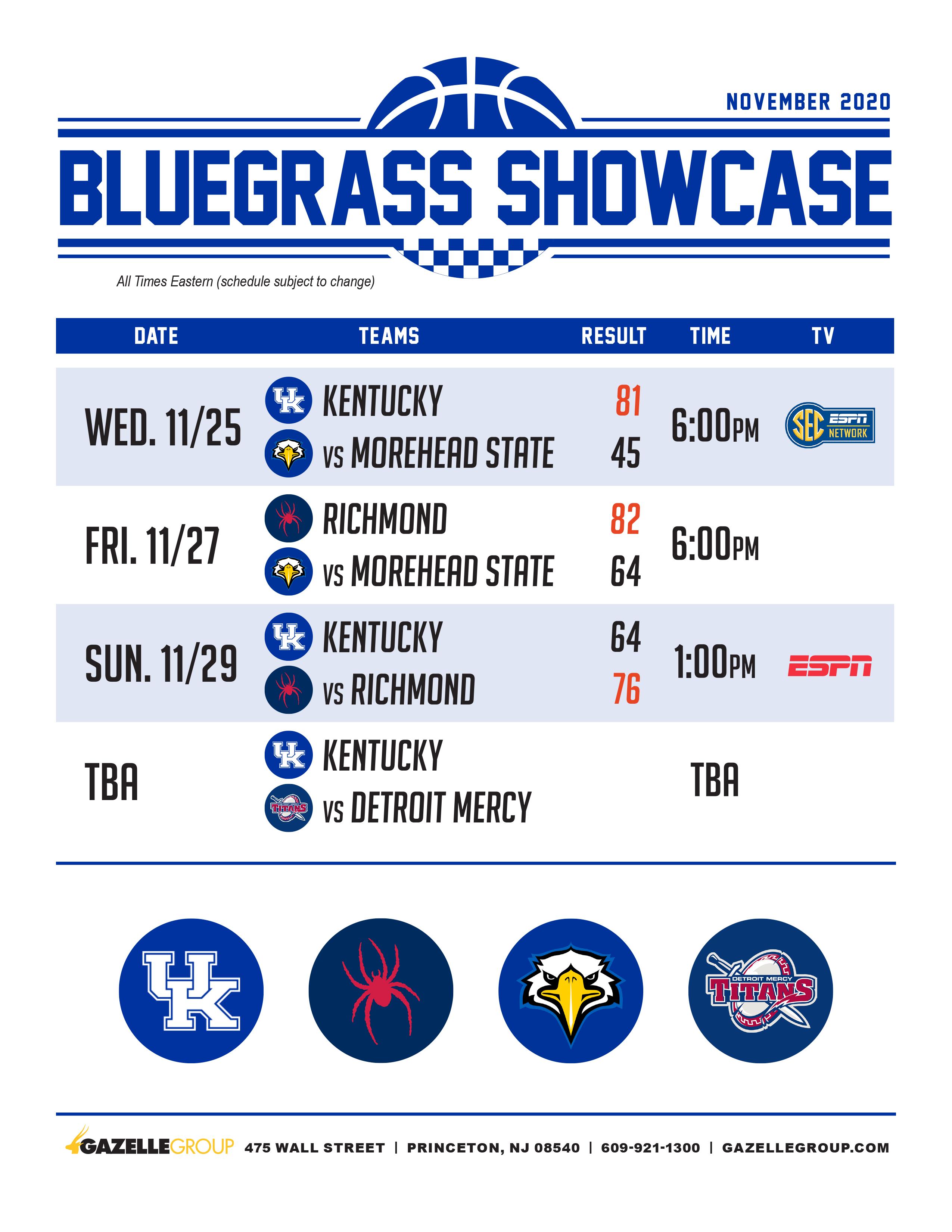 Bluegrass Showcase Schedule